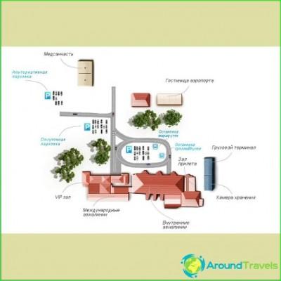 airport-to-Krasnodar-Pashkovskiy diagram of photo-like