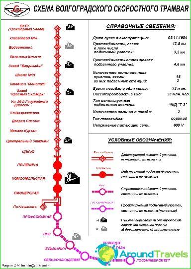 Metro Volgograd-circuit-description-photo-map-metro