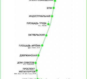 Metro-curve-horn-circuit-description-photo-map-metro