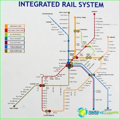 Metro-Kuala Lumpur-circuit-description-photo-map-metro