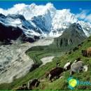 Province-Pakistan-photo-map region-Pakistan