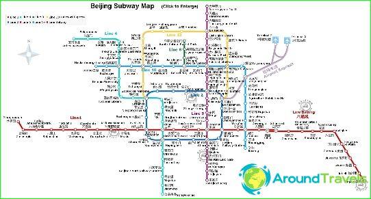 Beijing Metro Kaavio Kuvaus Kuvia Pekingin Metro Kartta
