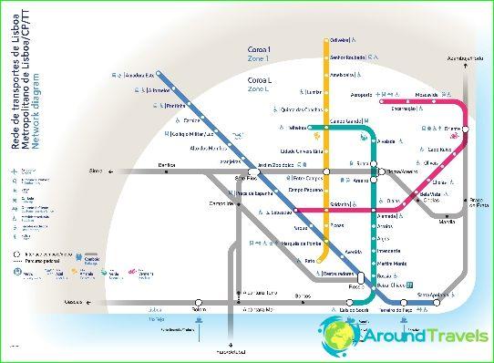 Lissabonin Metro Kaavio Kuvaus Kuvia Metro Kartta Lissabon