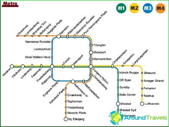 Koopenhaminan Metro Kaavio Kuvaus Kuvia Kartta Metro Koopenhamina