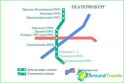 Metro-Ekaterinburg-circuit-description-photo card