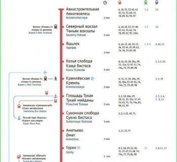 Metro-Kazan-circuit-description-photo-map-metro