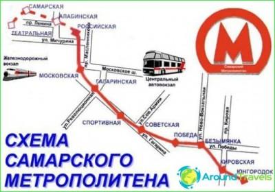 Metro-Samara-circuit-description-photo-map-metro