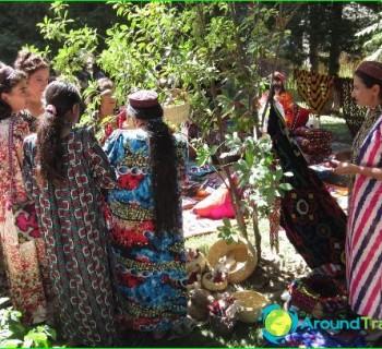 population-Tajikistan-number-to-population