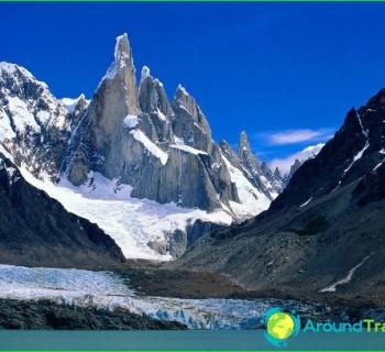 Province-Argentina-photo-map region Argentina