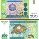 currency-in-Uzbekistan-exchange-import-money-what