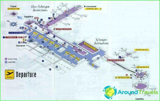 Oro Briuselyje: diagrama nuotrauka  Kaip patekti į Briuselio